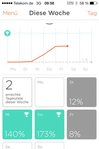 Misfit Shine - App 04