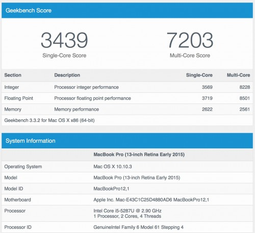 13 Zoll retina MacBook Pro - GeekBench